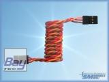 Direktverbindungskabel für Servoimpulsmessung