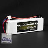 Redox LiFe 2250 mAh 6,6V TX/RX Battery Pack (JR)